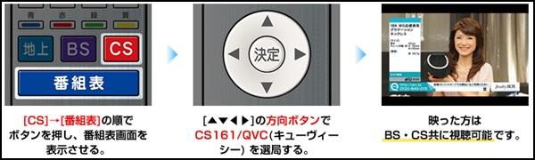 CS 161チャンネルの合わせ方